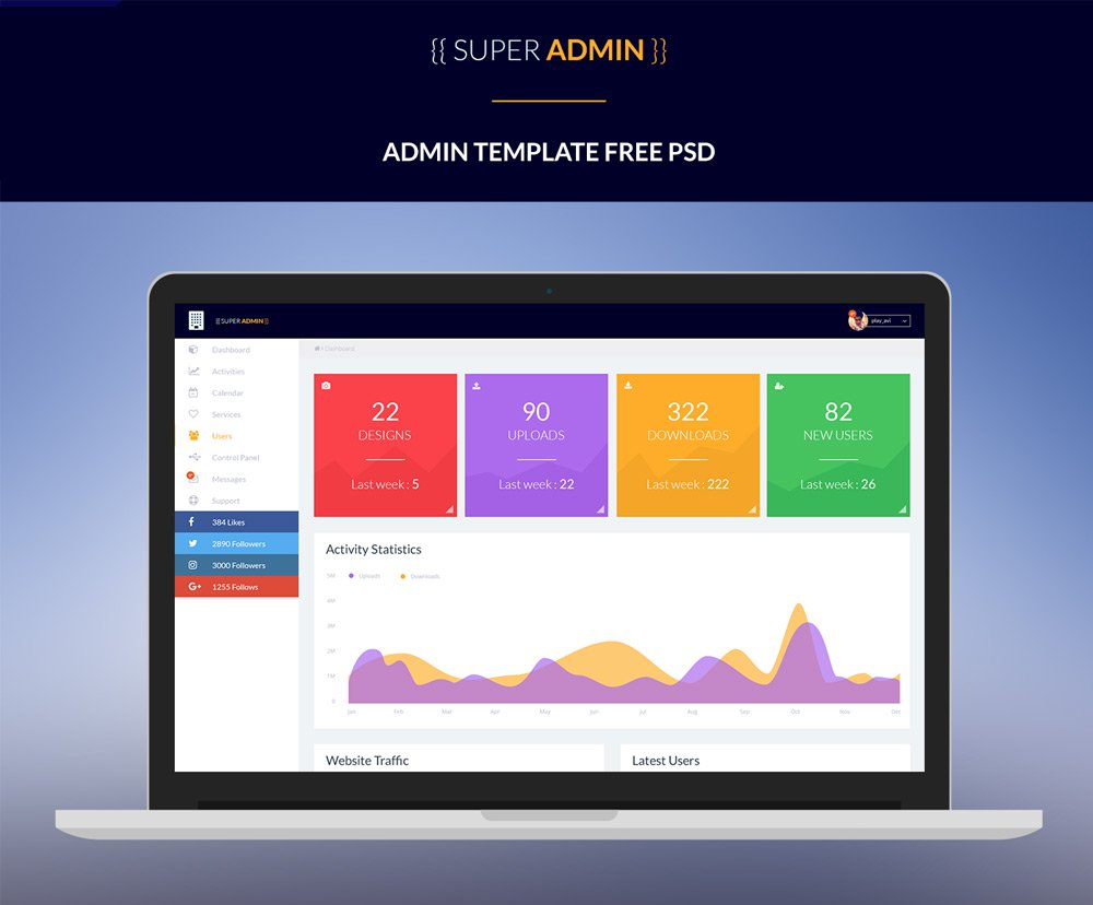 75+ Free Dashboard UI & Admin Panel PSD Templates 2017 - Weshare